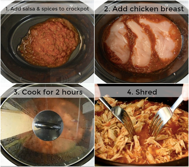 Step by step images for making crockpot Mexican shredded chicken